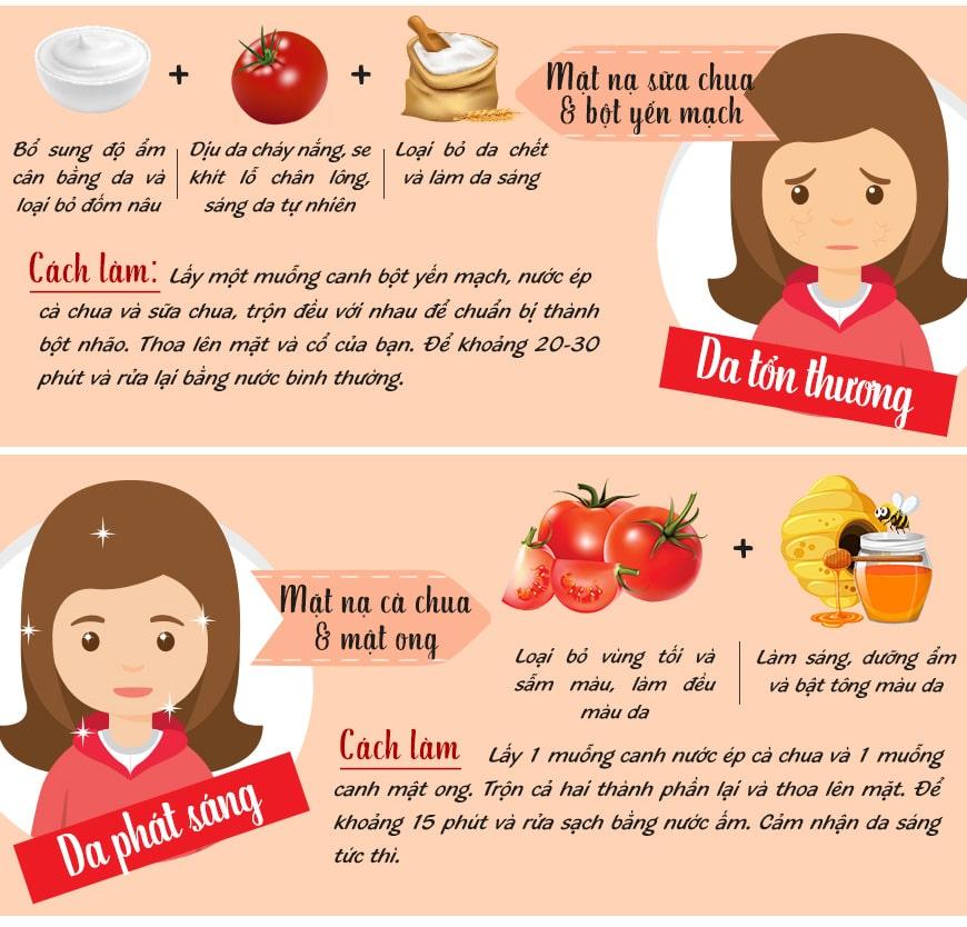 2. [Infographic] Công thức mặt nạ cà chua làm sáng da mặt (Phần 1)