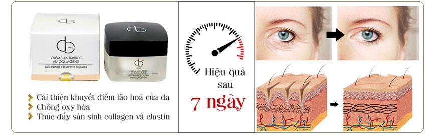 Kem chống lão hóa da collagen CDAnti-Wrinkle Cream