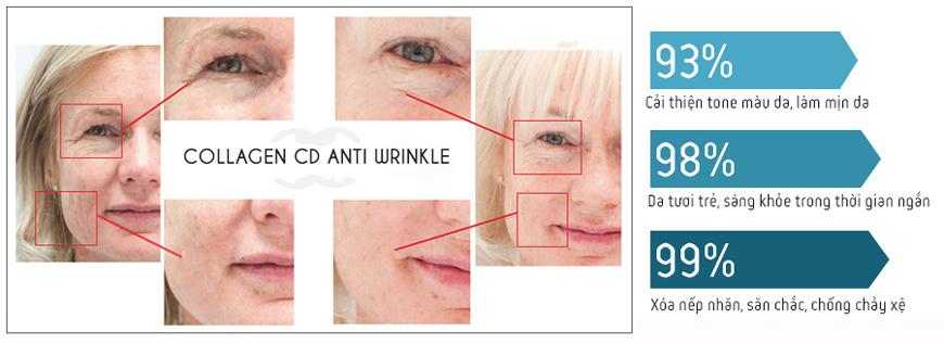 Hiệu quả Collagen CD Anti-Wrinkle