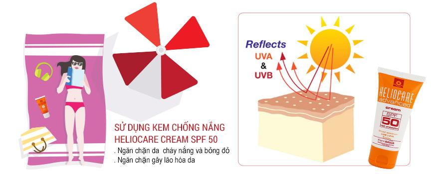 Hiệu quả kem chống nắng Heliocare SPF 50