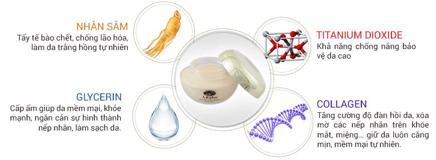 Kem dưỡng trắng da chống lão hóa phục hồi da A&Plus Whitening & Anti-Wrinkle SPF 50 PA+++4