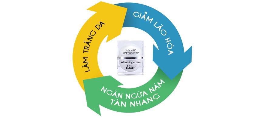Kem dưỡng trắng da Dr. Brandt Light Years Away Whitening Cream 2