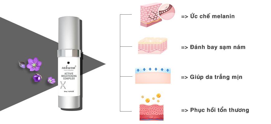 Enzyme Giảm Nám Trắng Da Sakura Active Brightening Complex 2