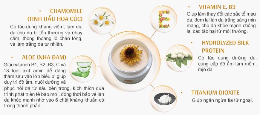 Thành phần A&Plus Body Whitening CreamB011