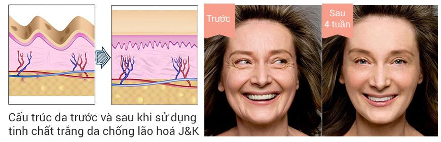 Hiệu quả sử dụng J&K Sheep Placenta & Collagen