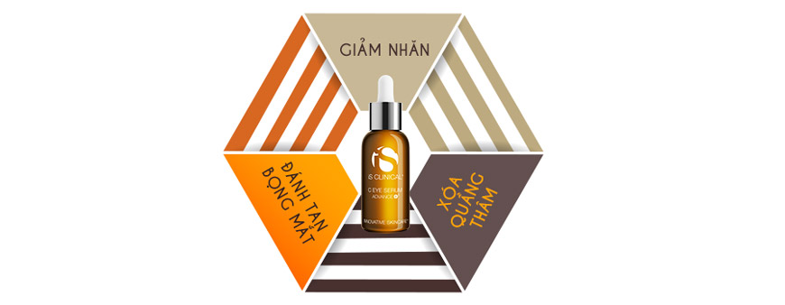 Công dụng Serum iS Clinical Vitamin C Eye