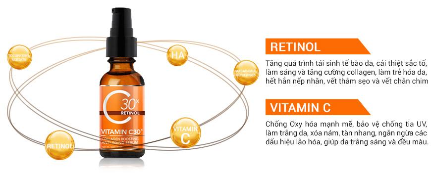 Công dụng serum dưỡng trắng da chống lão hoá Medpeel Vitamin C30x Retinol