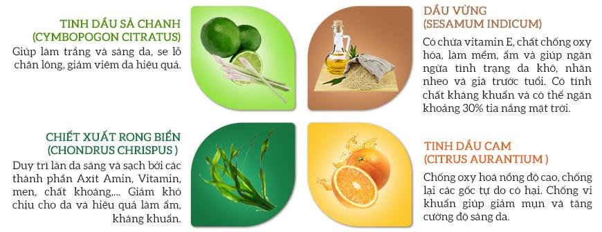 Thành phần CRX Vitamin C 27% Potent Topical