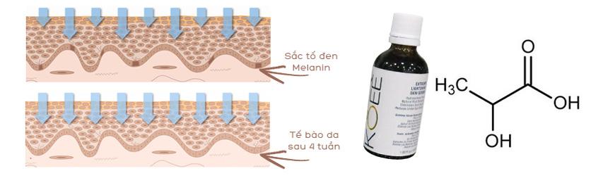 Tác động Koee Extreme Lightening Skin Serum