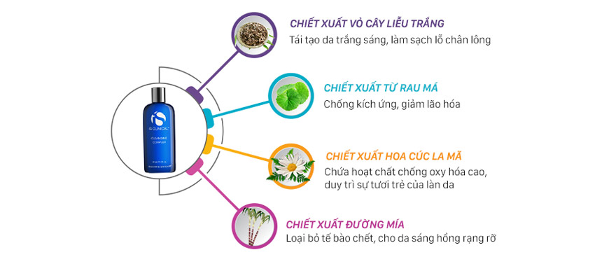 Sữa rửa mặt Is Clinical Cleansing Complex 3