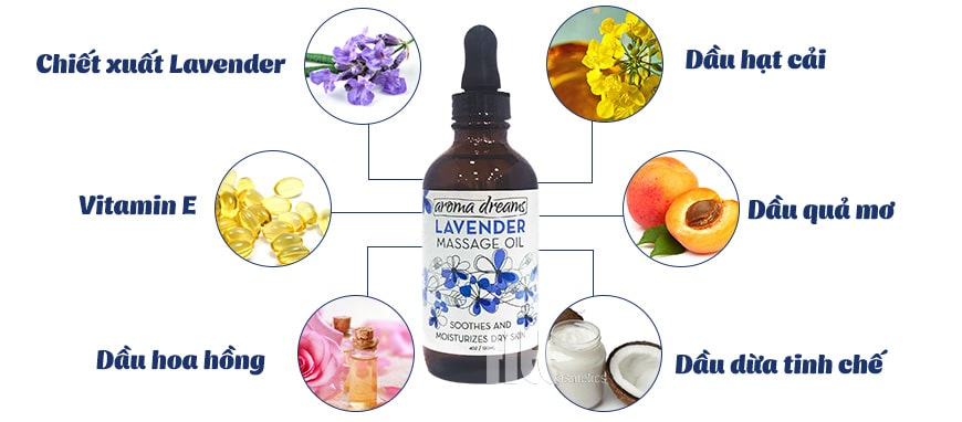 Thành phần dầu dưỡng massage Aroma Lavender