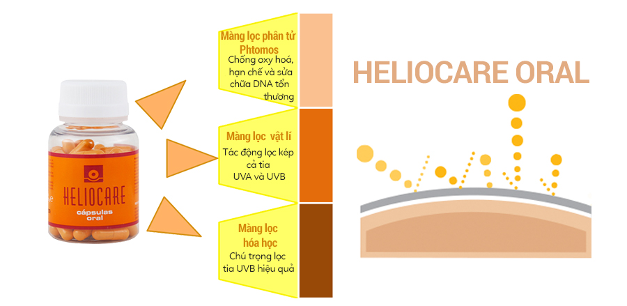 Viên uống chống nắng Heliocare Oral 3