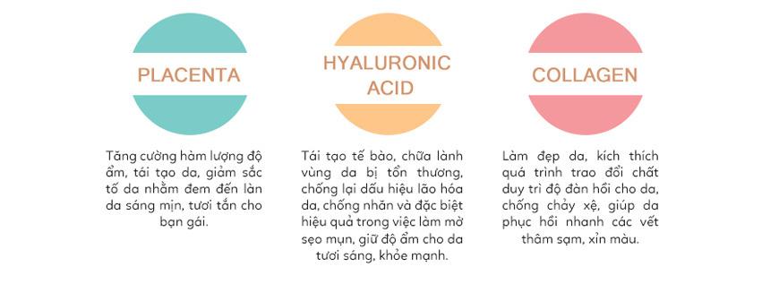 Công dụng viên uống Sakura CHP Enhanced Beauty Nutraceuticals